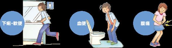 図:潰瘍性大腸炎の主な自覚症状